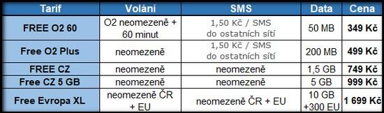 O2 neomezené tarify